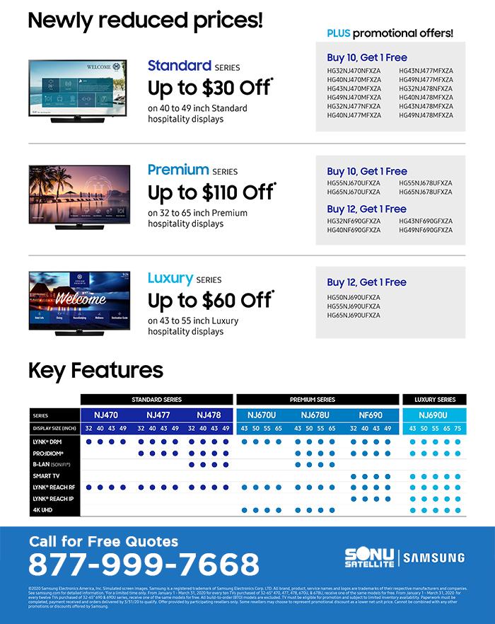 Samsung Hotel TV Promotion Q1 2020